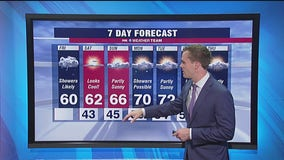 FOX 5 Weather forecast for Friday, October 16