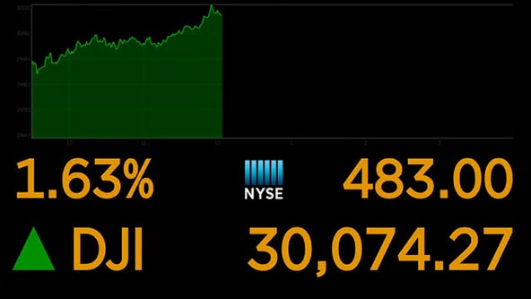 Dow trades above 30,000 points for first time on vaccine hopes, Biden transition