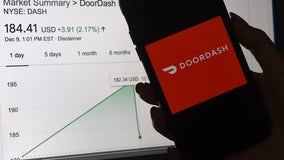 DoorDash delivers 86% gain in stock market debut