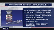 Non-county residents getting vaccines in Prince George's