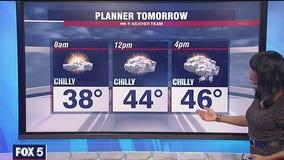 Friday Night Weather Forecast