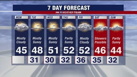 FOX 5 Weather evening forecast for Monday, January 11