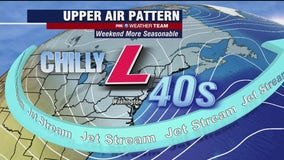 FOX 5 Weather afternoon forecast for Friday, January 8