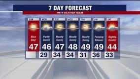 Sunday forecast (Jan. 10, 2021)