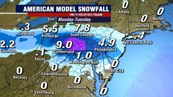 Winter storm may threaten D.C. region early next week