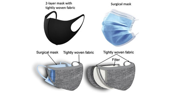 Double mask: Fauci says wearing 2 masks may offer more protection from COVID-19