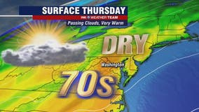 Warm, dry Thursday with highs in the mid-70s