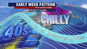 Chilly Monday, light wintry mix possible overnight into Tuesday morning