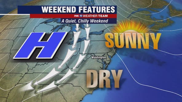 Sunny, chilly and breezy Friday with highs in the 40s; cold but dry weekend