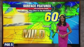 Sunny, breezy Monday with highs in the 60s; midweek temperatures in the 80s
