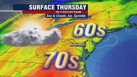 Partly sunny Thursday with warm temperatures in the 70s
