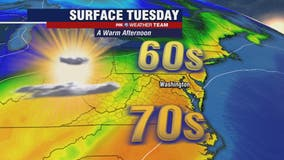 Warm Tuesday with plenty of sunshine; showers, storms possible Wednesday