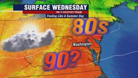 Summerlike feel Wednesday with temperatures in the mid-to-upper 80s