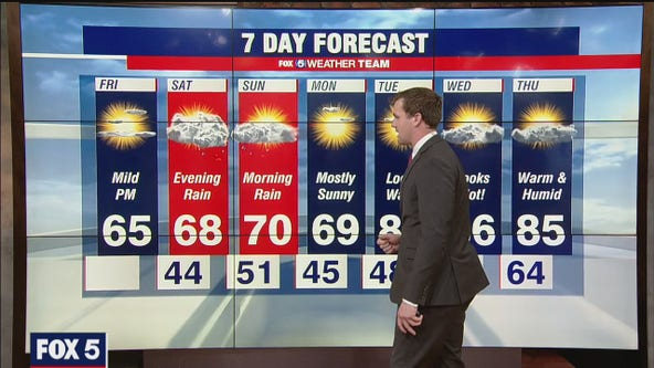 Chilly, sunny and dry Friday with highs in the mid-60s