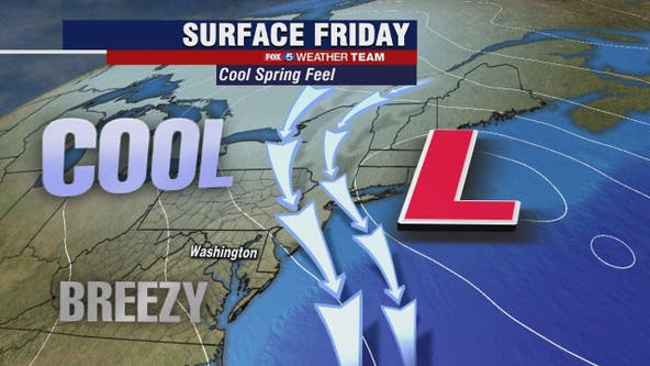 Dry, breezy and cool Friday with highs near 60 degrees