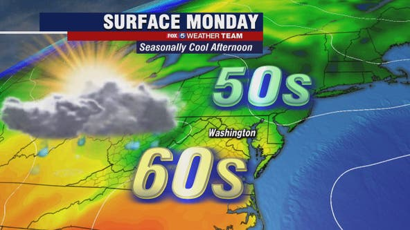 Cool Monday with scattered showers possible and highs in the mid-60s