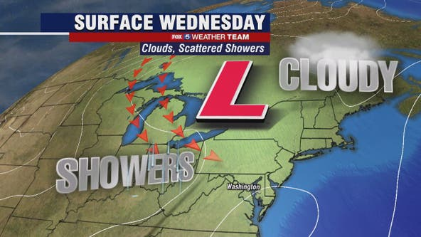 Cloudy Wednesday with showers and temperatures in the mid-60s