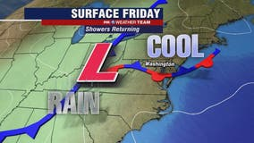 Cloudy Friday with afternoon and evening showers; highs in the 60s