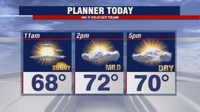 Sun, clouds and a passing shower possible Friday with highs in the 70s
