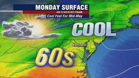 Clear, breezy and dry Monday with highs in the 60s