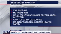 Maryland, Virginia rank in top half of WalletHub list of best states to live in