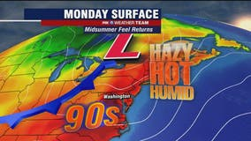 Hot, humid first full day of summer Monday with highs in the 90s; PM severe weather threat