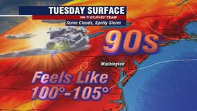 Heat wave continues Tuesday with hazy, hot and humid temperatures in the upper-90s