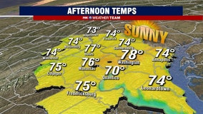 Sunny Wednesday with a springlike feel and highs in the upper-70s