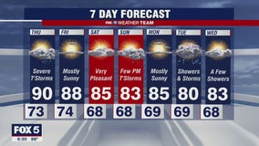 Cooler air expected to move in this weekend