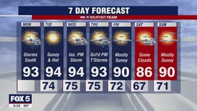 FOX 5 Weather forecast for Monday, July 26