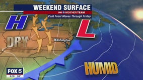 FOX 5 weather forecast at 6