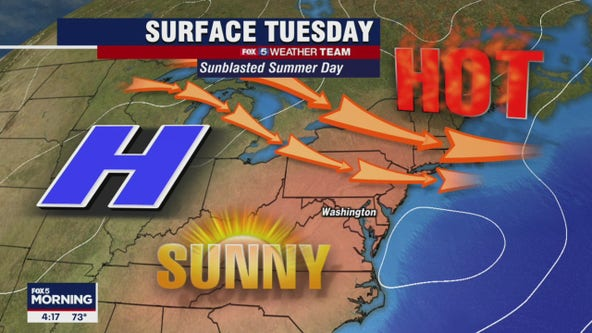 Summer scorcher Tuesday with heat, humidity and highs in the mid-90s