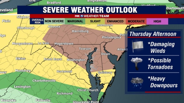 Leftover Midwestern derecho could bring strong storms to DC Thursday