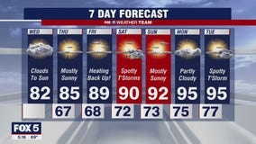 FOX 5 Weather forecast for Wednesday, August 4