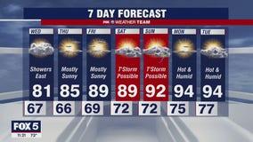 Sunshine expected heading into Wednesday morning