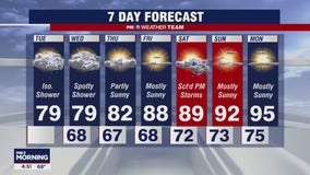 FOX 5 Weather forecast for Tuesday, August 3