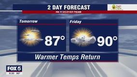 Warmer temperatures return heading into Thursday