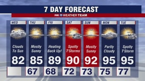 Sunny afternoon Wednesday with comfortable temperatures in the 80s