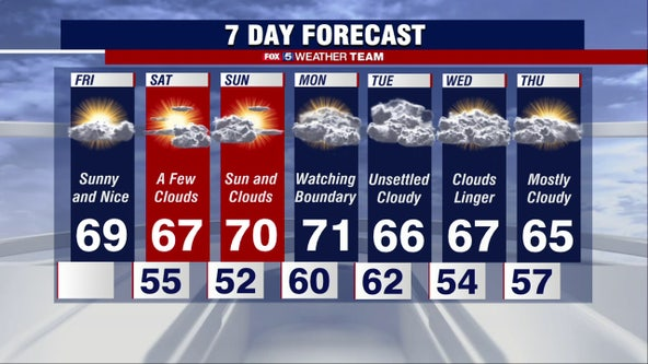 Cool Friday with highs in the 60s Friday; comfortable autumn weekend ahead