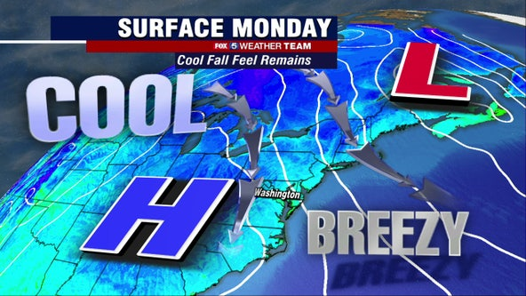 Sunny, cool and breezy Monday with highs in the 60s