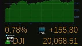 Dow Jones milestone
