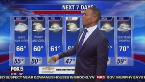 Wednesday, October 16, 2019 Weather Forecast