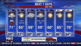 Monday, October 14, 2019 Weather Forecast