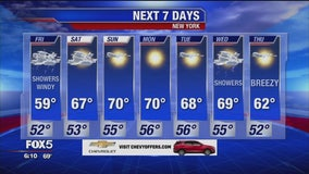 Weather forecast for October 10
