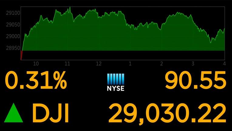 NYSE Big Board
