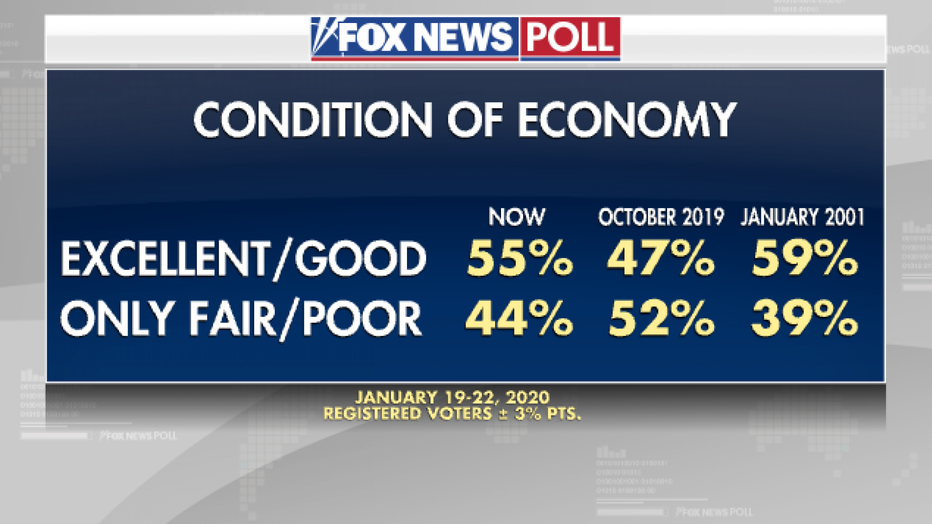 condition-of-economy-poll.png