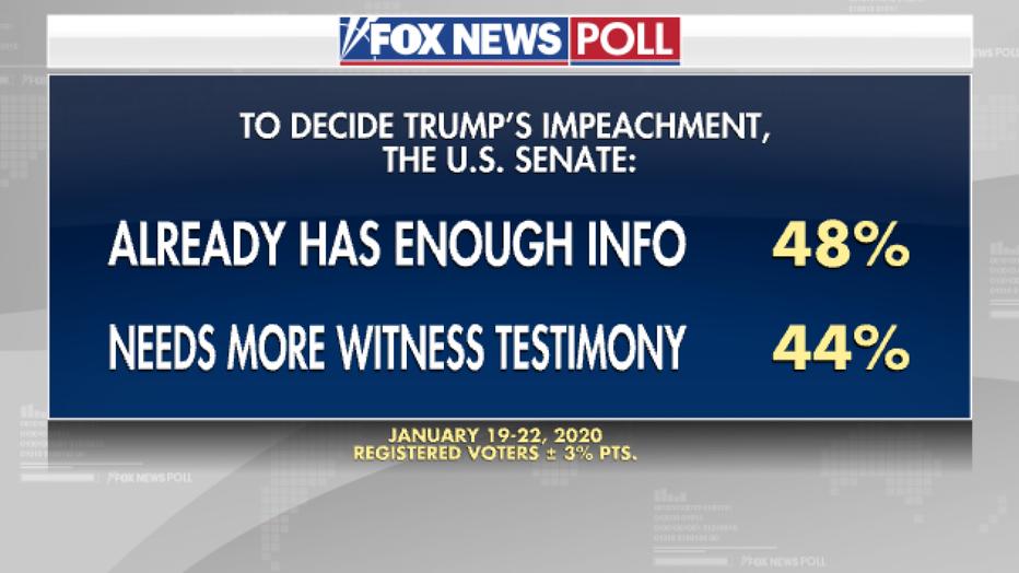 impeachment-info.png