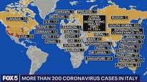 Novel coronavirus outbreak