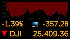 Worst week for Wall Street since 2008 amid coronavirus fears