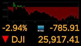 Rate cut fails to calm market; Dow sinks 2.9%